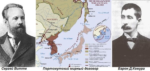 Этот день в истории: 5 сентября 1905 года Россия и Япония заключили Портсмутский  мир — Общество. Новости, Новости России — EADaily