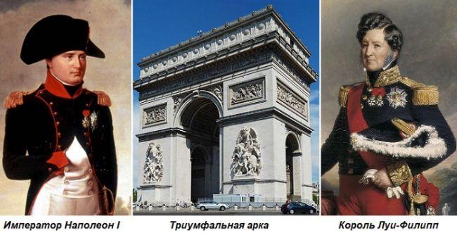 Картинки по запросу 1836 В Париже на площади Звезды (ныне - Шарля де Голля) торжественно открыта Триумфальная арка